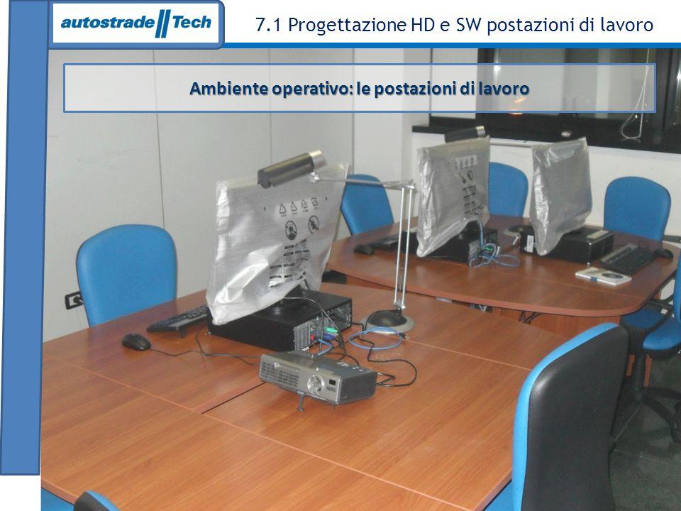 7.1 Progettazione HD e SW postazioni di lavoro Ambiente operativo: le postazioni di lavoro