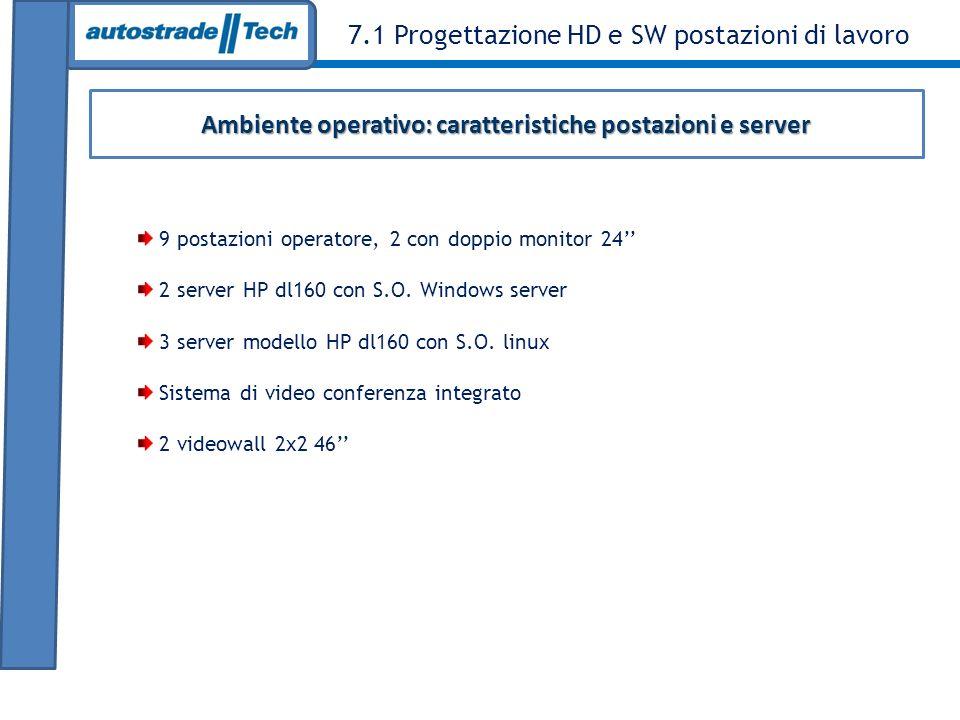 7.1 Progettazione HD e SW postazioni di lavoro Ambiente operativo: caratteristiche postazioni e server 9 postazioni operatore, 2 con doppio monitor 24