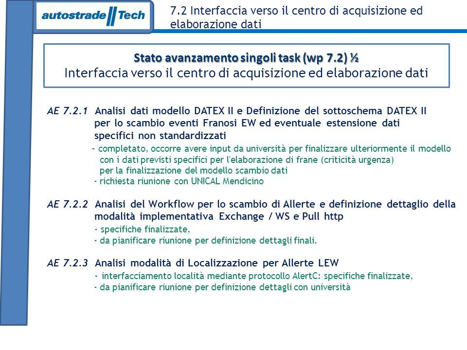 7.2 Interfaccia verso il centro di acquisizione ed elaborazione dati AE 7.2.1 Analisi dati modello DATEX II e Definizione del sottoschema DATEX II per
