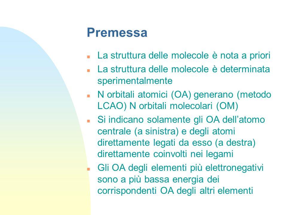 Premessa La struttura delle molecole è nota a priori La struttura delle molecole è determinata sperimentalmente N orbitali atomici (OA) generano (metodo LCAO) N orbitali molecolari (OM) Si indicano solamente gli OA dellatomo centrale (a sinistra) e degli atomi direttamente legati da esso (a destra) direttamente coinvolti nei legami Gli OA degli elementi più elettronegativi sono a più bassa energia dei corrispondenti OA degli altri elementi