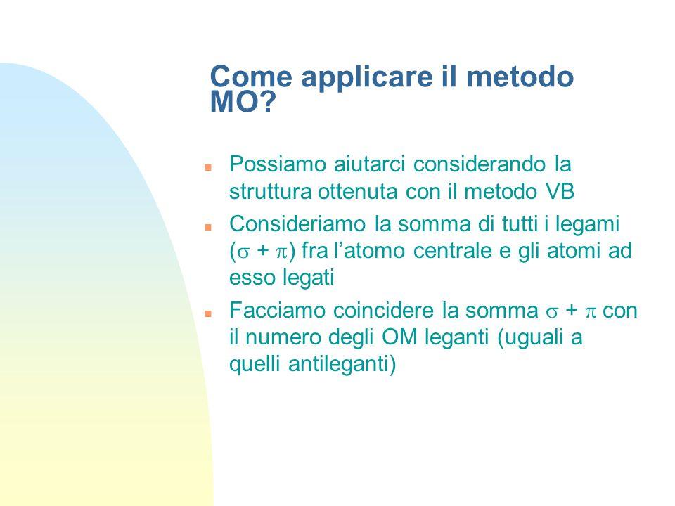 Premessa La struttura delle molecole è nota a priori La struttura delle molecole è determinata sperimentalmente N orbitali atomici (OA) generano (meto