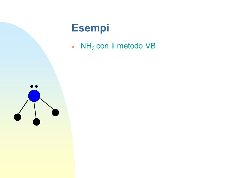 Esempi HNO 3 con il metodo MO 4 legami ed una coppia solitaria sullatomo N diventano 4 OM leganti + 4 OM antileganti + 1 OM non legante