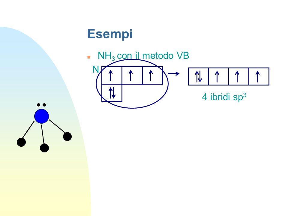 Esempi NH 3 con il metodo VB N 4 ibridi sp 3