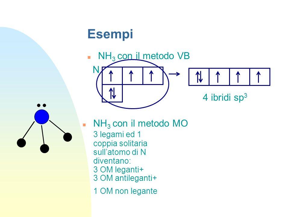 Esempi NH 3 con il metodo VB N 4 ibridi sp 3 NH 3 con il metodo MO