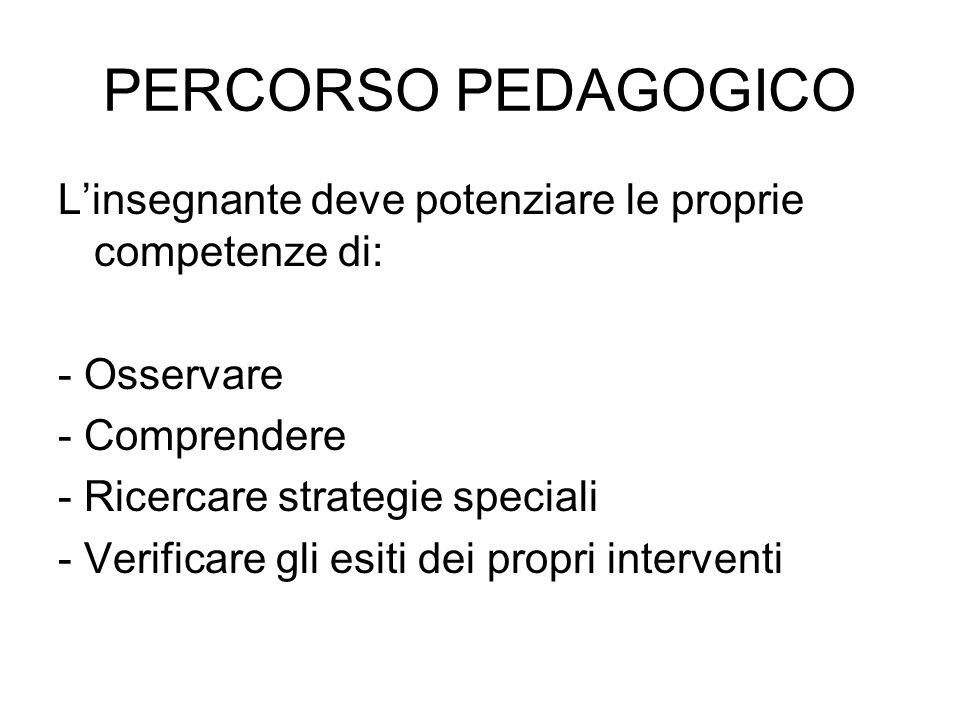 PERCORSO PEDAGOGICO Linsegnante deve potenziare le proprie competenze di: - Osservare - Comprendere - Ricercare strategie speciali - Verificare gli es
