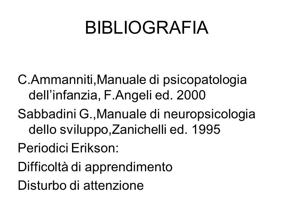 BIBLIOGRAFIA C.Ammanniti,Manuale di psicopatologia dellinfanzia, F.Angeli ed. 2000 Sabbadini G.,Manuale di neuropsicologia dello sviluppo,Zanichelli e