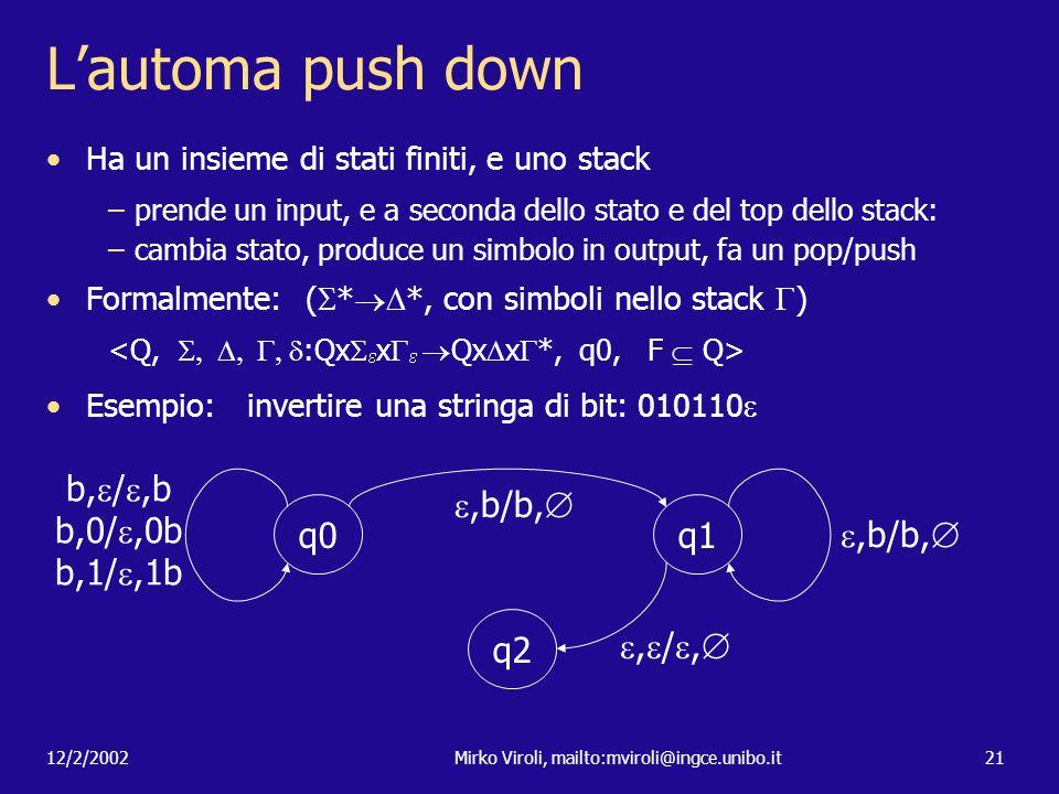 12/2/2002Mirko Viroli, mailto:mviroli@ingce.unibo.it21 Lautoma push down Ha un insieme di stati finiti, e uno stack –prende un input, e a seconda dell