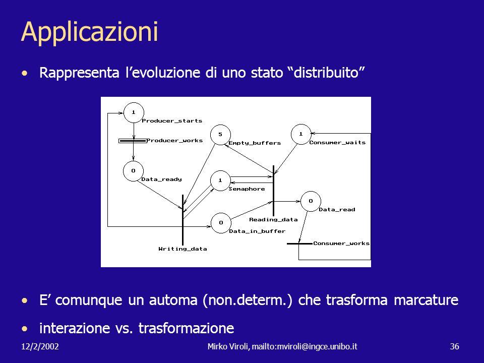 12/2/2002Mirko Viroli, mailto:mviroli@ingce.unibo.it36 Applicazioni Rappresenta levoluzione di uno stato distribuito E comunque un automa (non.determ.