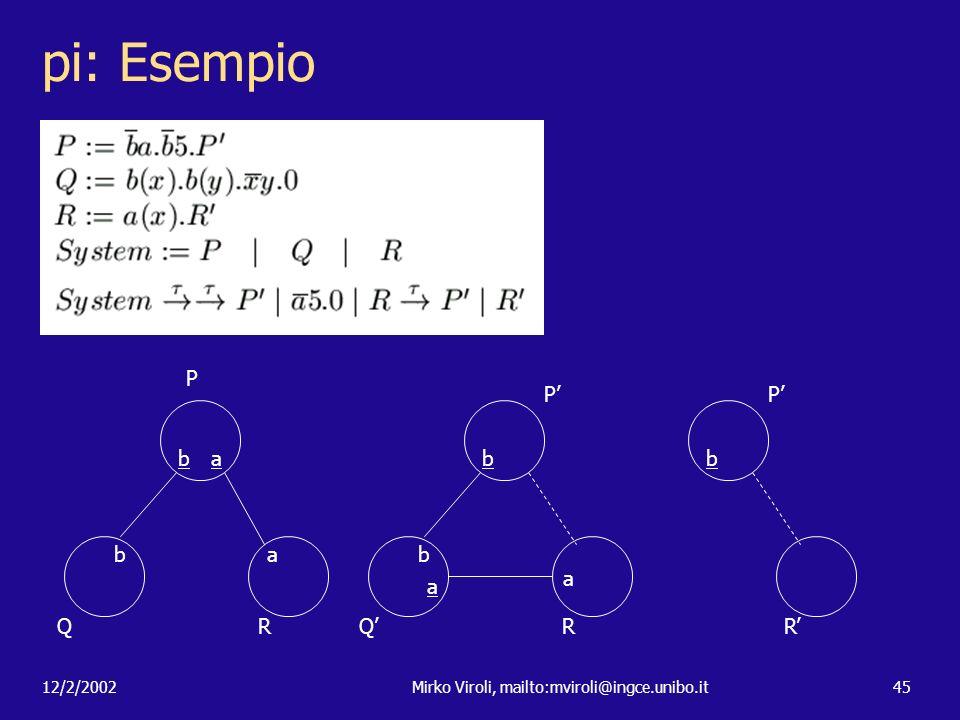 12/2/2002Mirko Viroli, mailto:mviroli@ingce.unibo.it45 pi: Esempio P QR a ab b QR a a b b P R b P