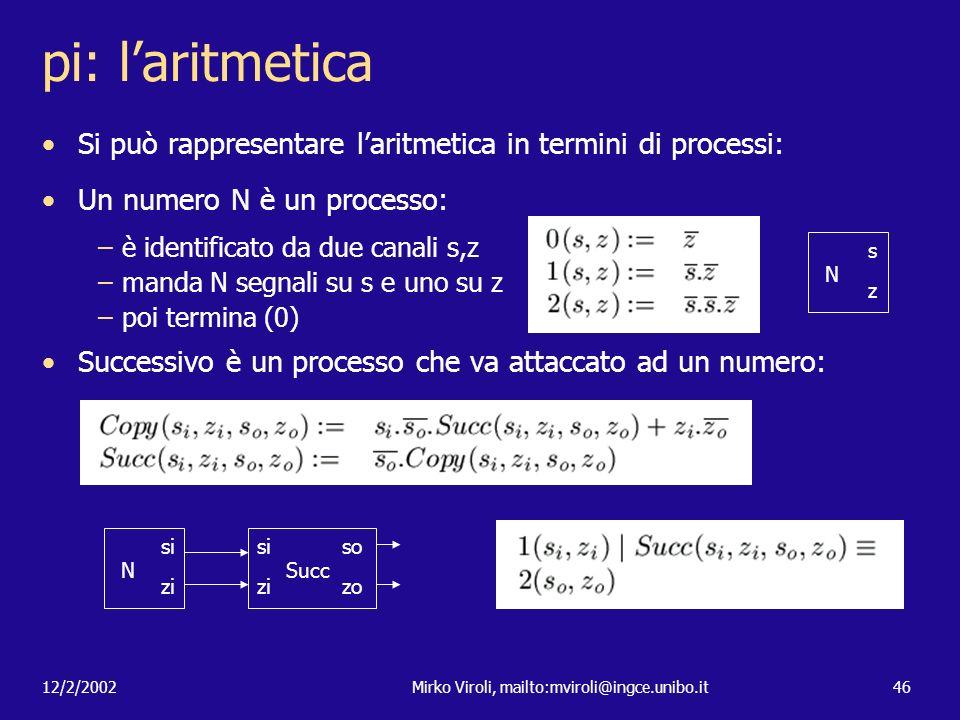 12/2/2002Mirko Viroli, mailto:mviroli@ingce.unibo.it46 pi: laritmetica Si può rappresentare laritmetica in termini di processi: Un numero N è un proce