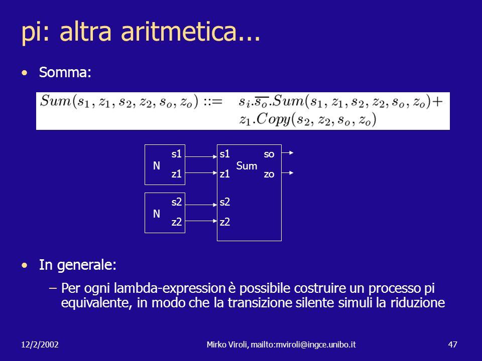 12/2/2002Mirko Viroli, mailto:mviroli@ingce.unibo.it47 pi: altra aritmetica... Somma: Sum so zo N s1 z1 s1 z1 N s2 z2 s2 z2 In generale: –Per ogni lam