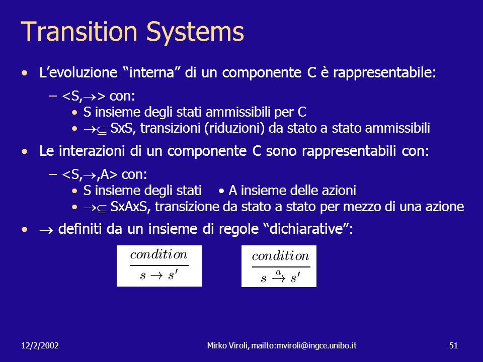 12/2/2002Mirko Viroli, mailto:mviroli@ingce.unibo.it51 Transition Systems Levoluzione interna di un componente C è rappresentabile: – con: S insieme d