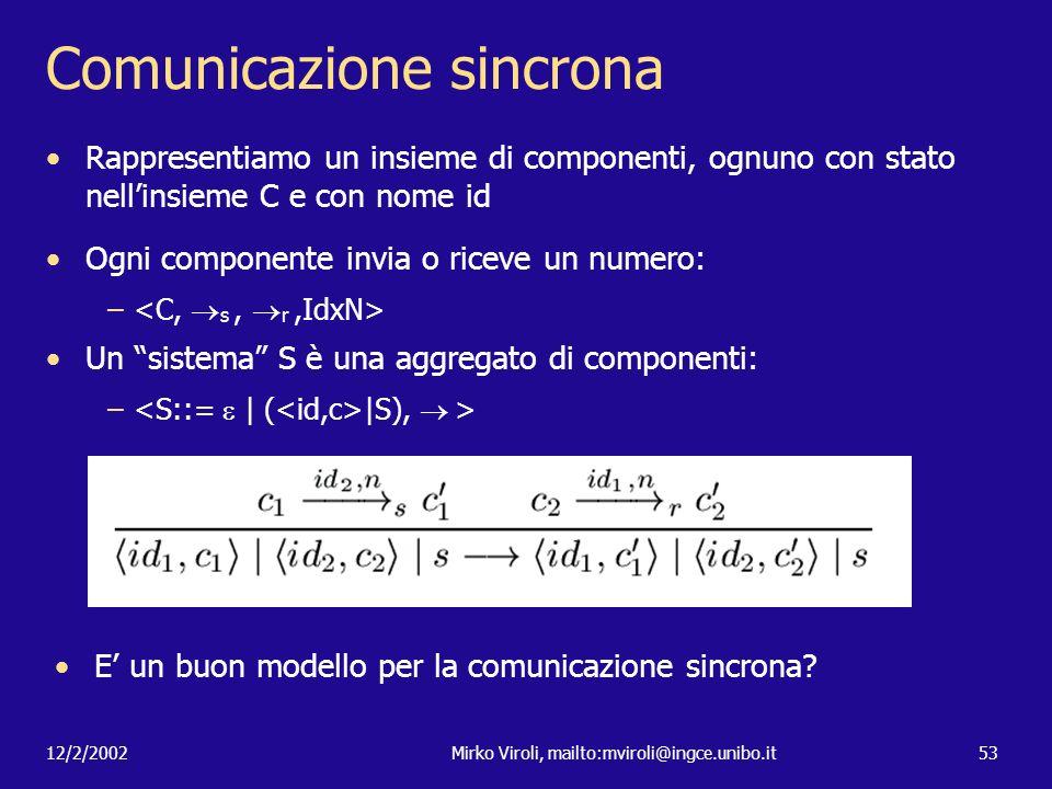 12/2/2002Mirko Viroli, mailto:mviroli@ingce.unibo.it53 Comunicazione sincrona Rappresentiamo un insieme di componenti, ognuno con stato nellinsieme C