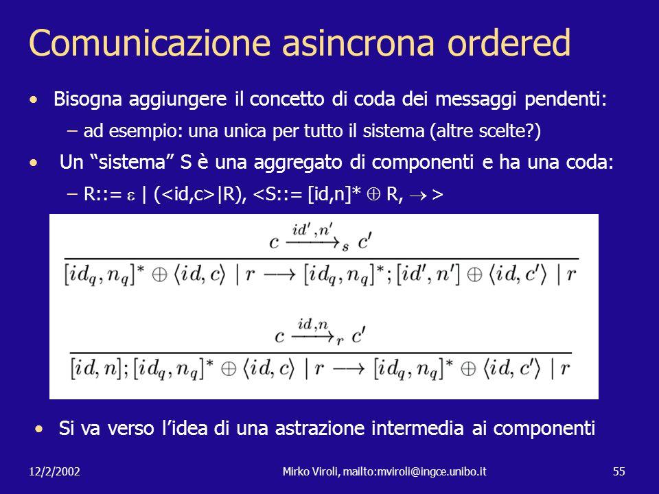 12/2/2002Mirko Viroli, mailto:mviroli@ingce.unibo.it55 Comunicazione asincrona ordered Bisogna aggiungere il concetto di coda dei messaggi pendenti: –