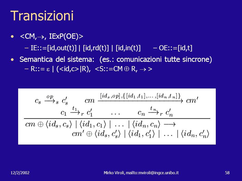 12/2/2002Mirko Viroli, mailto:mviroli@ingce.unibo.it58 Transizioni –IE::=[id,out(t)] | [id,rd(t)] | [id,in(t)] – OE::=[id,t] Semantica del sistema: (e