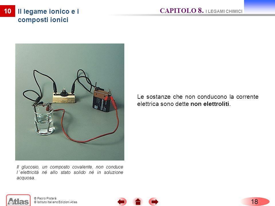 © Paolo Pistarà © Istituto Italiano Edizioni Atlas 18 10 Il legame ionico e i composti ionici Le sostanze che non conducono la corrente elettrica sono dette non elettroliti.