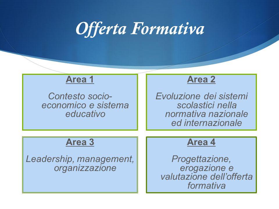 Offerta Formativa Area 2 Evoluzione dei sistemi scolastici nella normativa nazionale ed internazionale Area 4 Progettazione, erogazione e valutazione