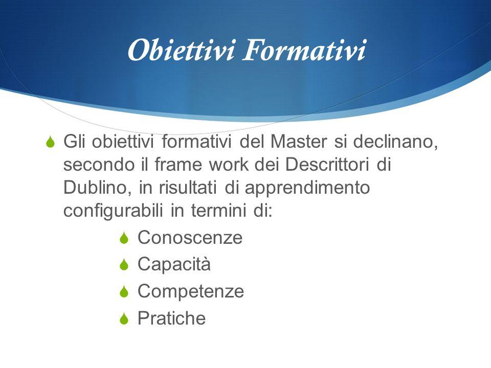 Obiettivi Formativi Gli obiettivi formativi del Master si declinano, secondo il frame work dei Descrittori di Dublino, in risultati di apprendimento c