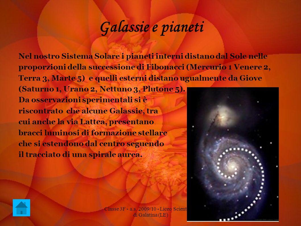 Galassie e pianeti Nel nostro Sistema Solare i pianeti interni distano dal Sole nelle proporzioni della successione di Fibonacci (Mercurio 1 Venere 2,