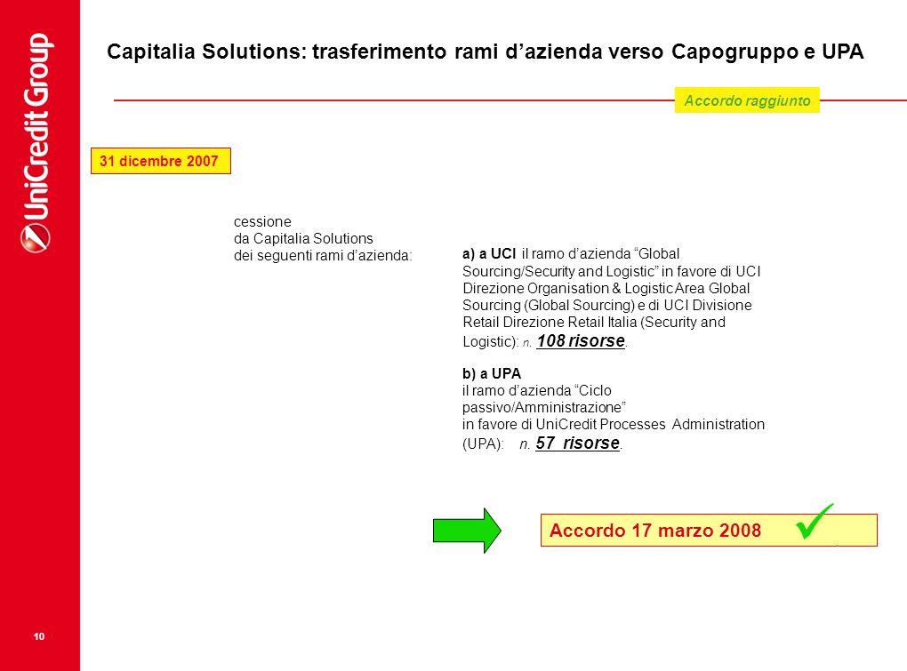 10 CAPITALIA SERVICES Capitalia Solutions: trasferimento rami dazienda verso Capogruppo e UPA a) a UCI il ramo dazienda Global Sourcing/Security and L