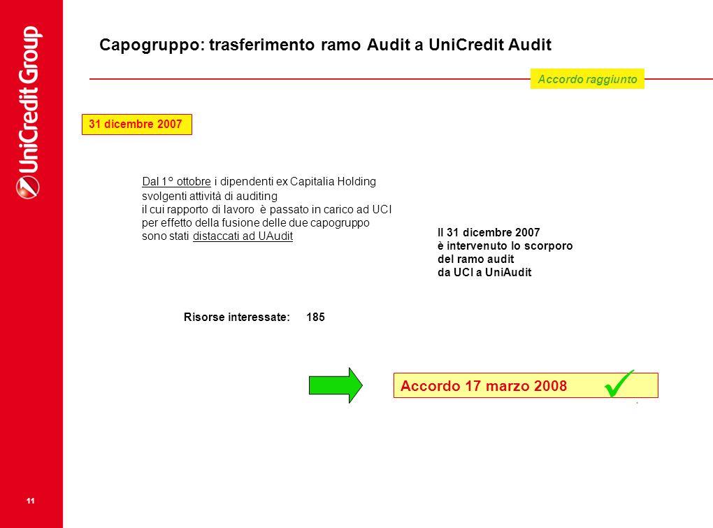 11 Capogruppo: trasferimento ramo Audit a UniCredit Audit Dal 1° ottobre i dipendenti ex Capitalia Holding svolgenti attività di auditing il cui rappo