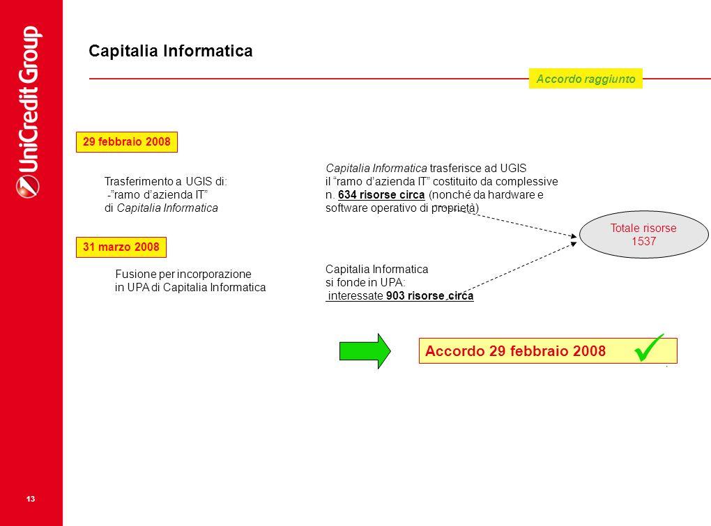 13 Capitalia Informatica Trasferimento a UGIS di: -ramo dazienda IT di Capitalia Informatica Capitalia Informatica trasferisce ad UGIS il ramo daziend