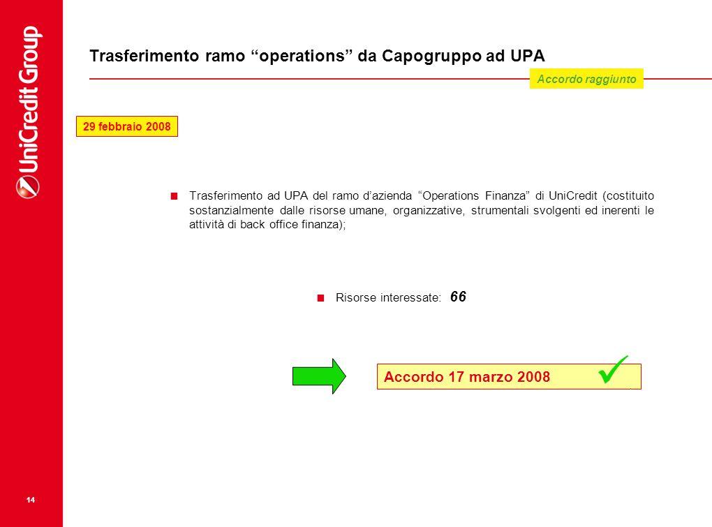 14 Trasferimento ramo operations da Capogruppo ad UPA Trasferimento ad UPA del ramo dazienda Operations Finanza di UniCredit (costituito sostanzialmen
