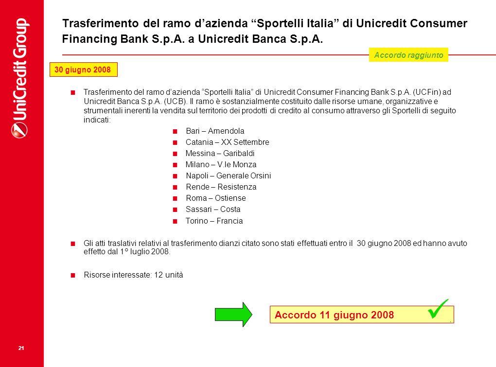 21 Trasferimento del ramo dazienda Sportelli Italia di Unicredit Consumer Financing Bank S.p.A. a Unicredit Banca S.p.A. Trasferimento del ramo dazien