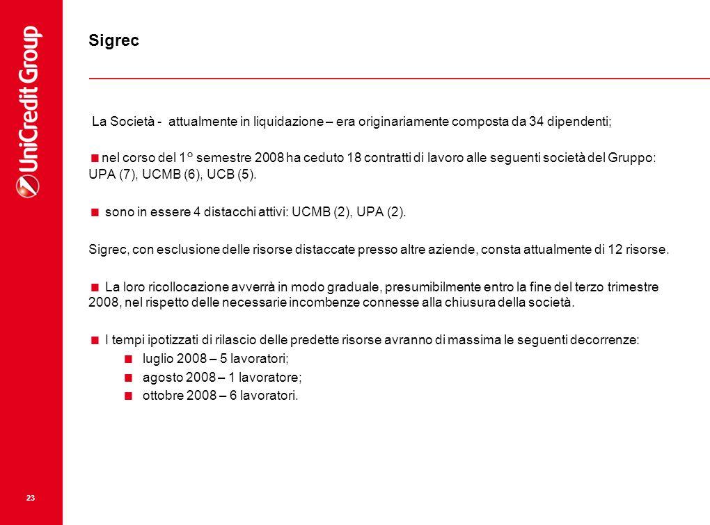 23 Sigrec La Società - attualmente in liquidazione – era originariamente composta da 34 dipendenti; nel corso del 1° semestre 2008 ha ceduto 18 contra