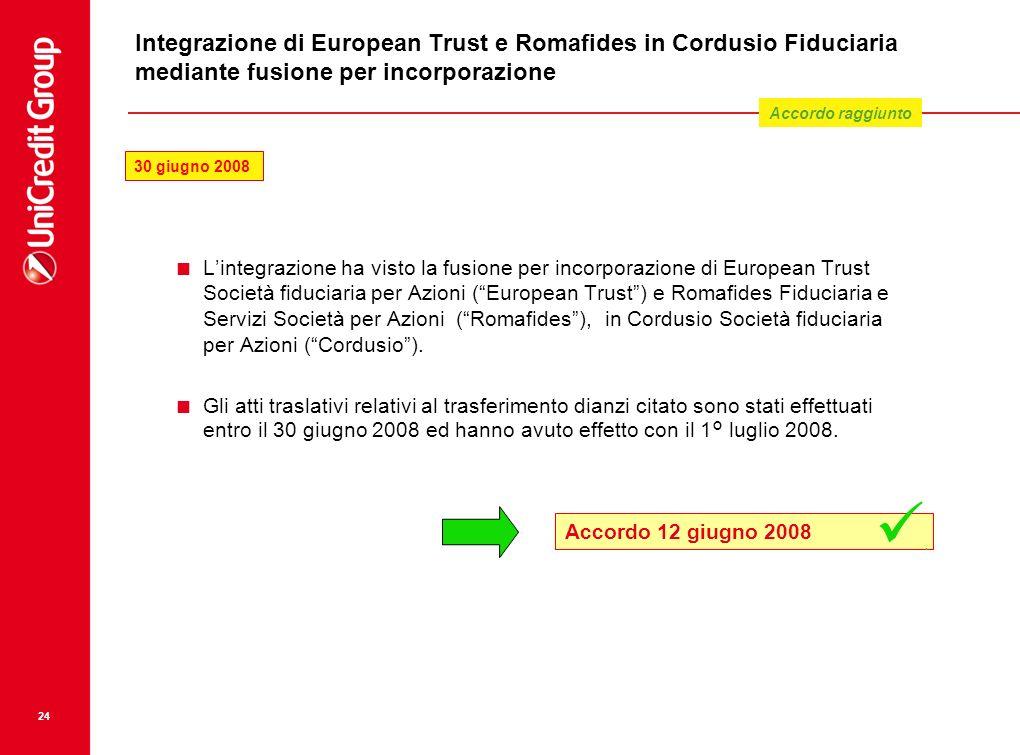 24 Integrazione di European Trust e Romafides in Cordusio Fiduciaria mediante fusione per incorporazione Lintegrazione ha visto la fusione per incorpo