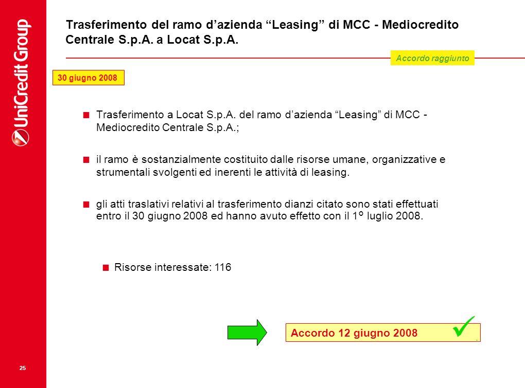 25 Trasferimento del ramo dazienda Leasing di MCC - Mediocredito Centrale S.p.A. a Locat S.p.A. Trasferimento a Locat S.p.A. del ramo dazienda Leasing