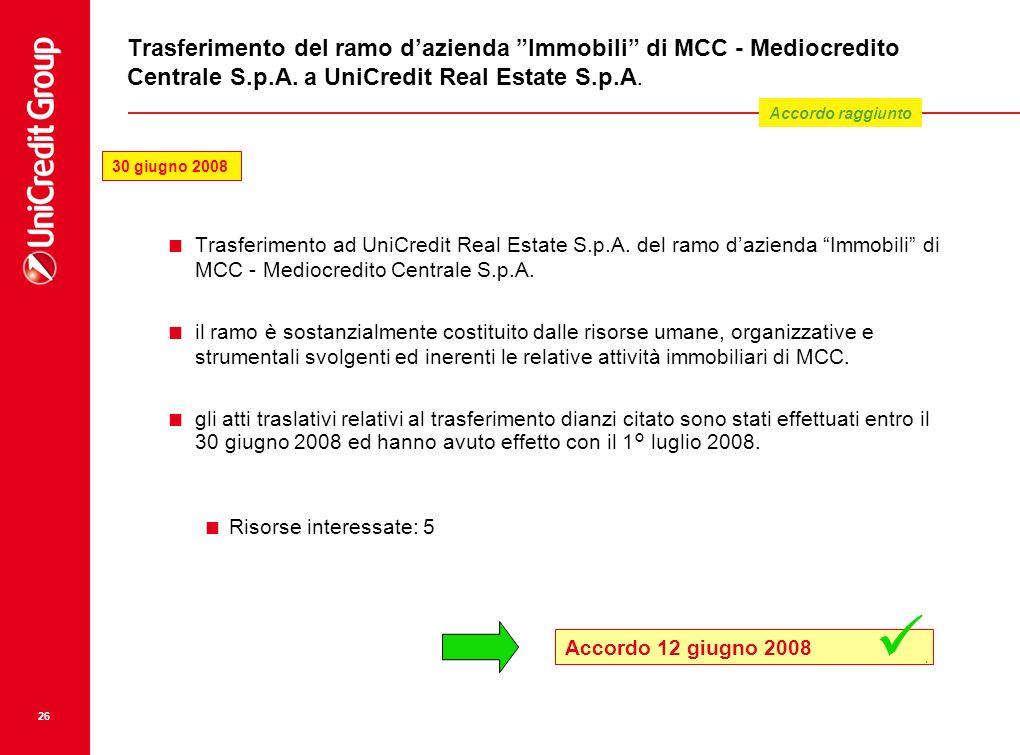 26 Trasferimento del ramo dazienda Immobili di MCC - Mediocredito Centrale S.p.A. a UniCredit Real Estate S.p.A. Trasferimento ad UniCredit Real Estat