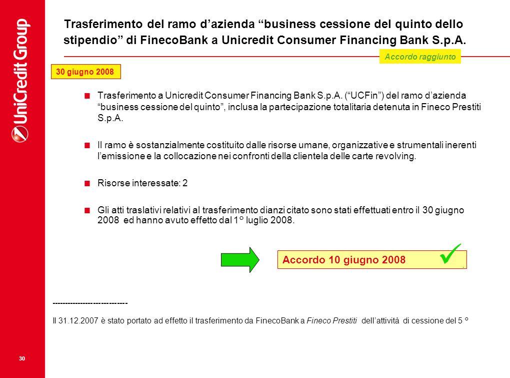 30 Trasferimento del ramo dazienda business cessione del quinto dello stipendio di FinecoBank a Unicredit Consumer Financing Bank S.p.A. Trasferimento