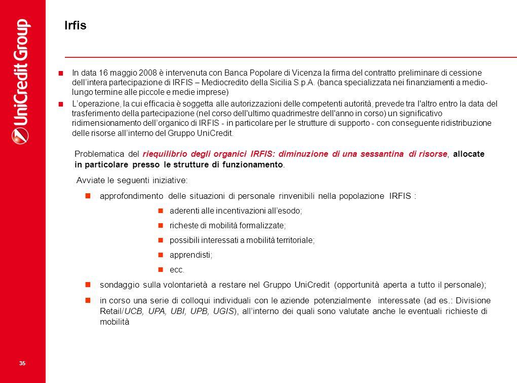35 Irfis Problematica del riequilibrio degli organici IRFIS: diminuzione di una sessantina di risorse, allocate in particolare presso le strutture di