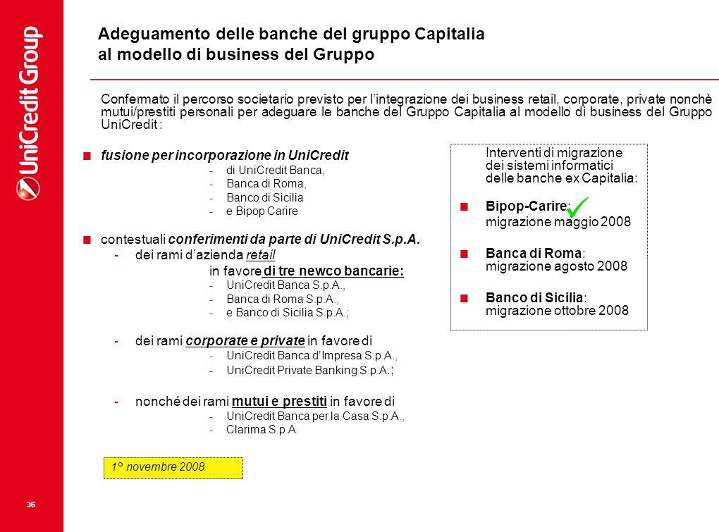 36 Confermato il percorso societario previsto per lintegrazione dei business retail, corporate, private nonchè mutui/prestiti personali per adeguare l