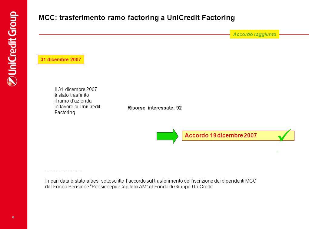 6 Risorse interessate: 92 Accordo 19 dicembre 2007 MCC: trasferimento ramo factoring a UniCredit Factoring. 31 dicembre 2007 Accordo raggiunto Il 31 d