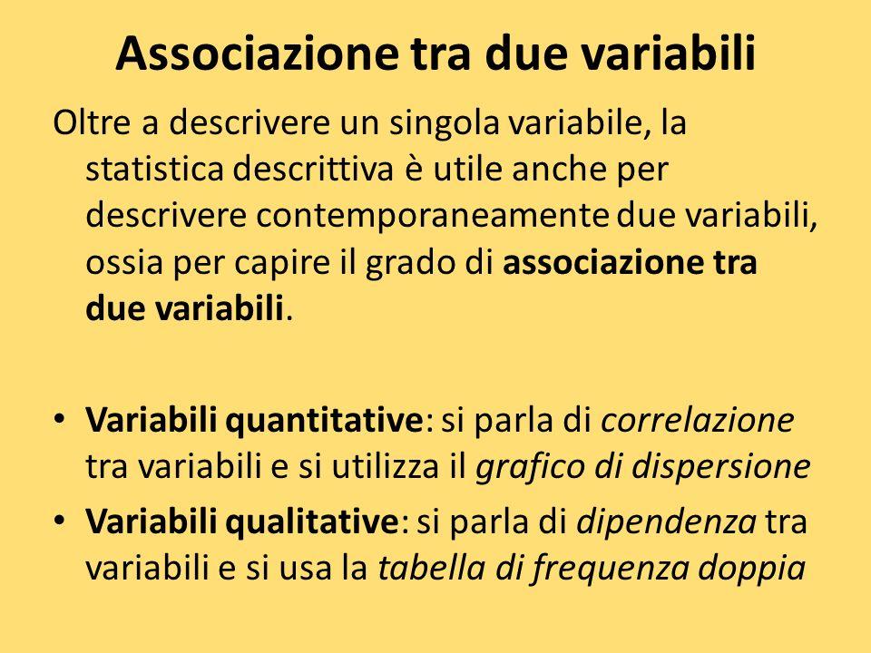 Associazione tra due variabili Oltre a descrivere un singola variabile, la statistica descrittiva è utile anche per descrivere contemporaneamente due
