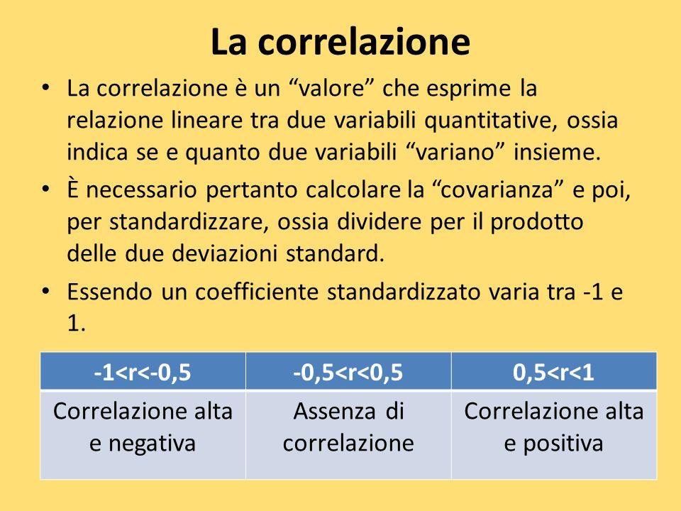 La correlazione La correlazione è un valore che esprime la relazione lineare tra due variabili quantitative, ossia indica se e quanto due variabili va
