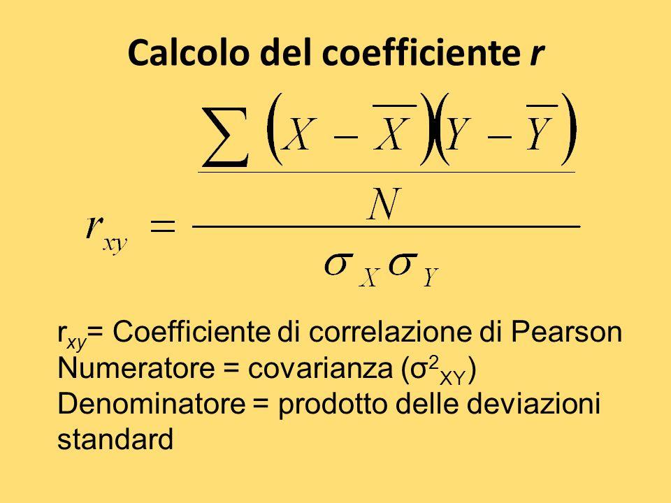 Calcolo del coefficiente r r xy = Coefficiente di correlazione di Pearson Numeratore = covarianza (σ 2 XY ) Denominatore = prodotto delle deviazioni s