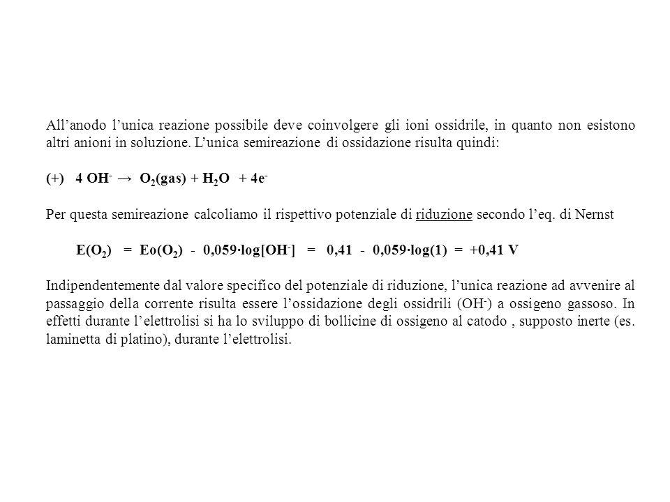 Allanodo lunica reazione possibile deve coinvolgere gli ioni ossidrile, in quanto non esistono altri anioni in soluzione. Lunica semireazione di ossid