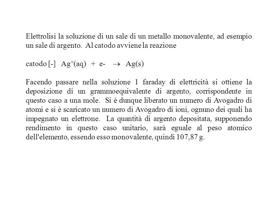 Elettrolisi la soluzione di un sale di un metallo monovalente, ad esempio un sale di argento. Al catodo avviene la reazione catodo [-] Ag + (aq) + e-