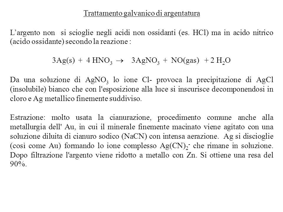 Trattamento galvanico di argentatura Largento non si scioglie negli acidi non ossidanti (es. HCl) ma in acido nitrico (acido ossidante) secondo la rea