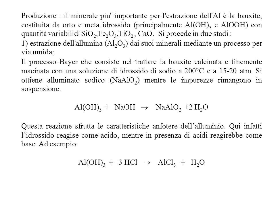 Produzione : il minerale piu' importante per l'estrazione dell'Al è la bauxite, costituita da orto e meta idrossido (principalmente Al(OH) 3 e AlOOH)
