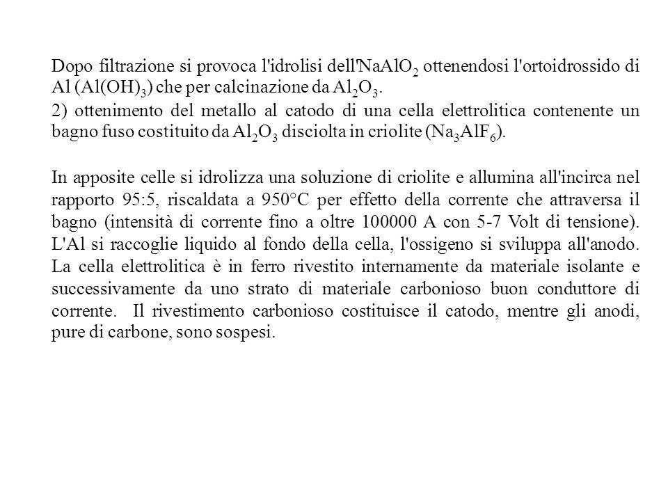 Dopo filtrazione si provoca l'idrolisi dell'NaAlO 2 ottenendosi l'ortoidrossido di Al (Al(OH) 3 ) che per calcinazione da Al 2 O 3. 2) ottenimento del