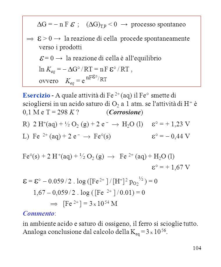 G = n F ; ( G) T,P < 0 processo spontaneo > 0 la reazione di cella procede spontaneamente verso i prodotti = 0 la reazione di cella è all equilibrio ln K eq = G° / RT = n F ° / RT, ovvero K eq = e nF ° / RT Esercizio - A quale attività di Fe 2+ (aq) il Fe° smette di sciogliersi in un acido saturo di O 2 a 1 atm.