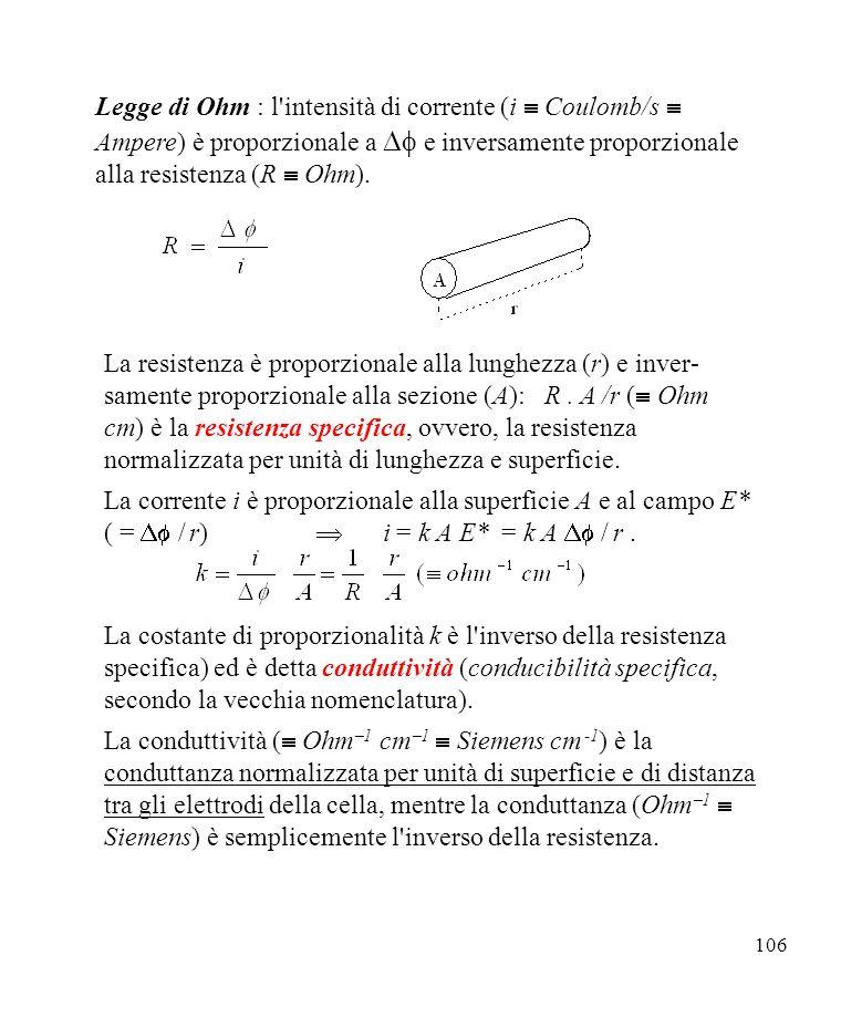 106 Legge di Ohm : l intensità di corrente (i Coulomb/s Ampere) è proporzionale a e inversamente proporzionale alla resistenza (R Ohm).