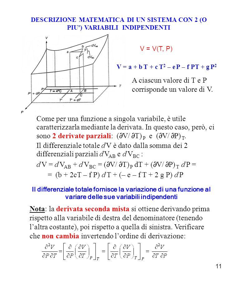 11 DESCRIZIONE MATEMATICA DI UN SISTEMA CON 2 (O PIU ) VARIABILI INDIPENDENTI V = V(T, P) V = a + b T + c T 2 – e P – f PT + g P 2 A ciascun valore di T e P corrisponde un valore di V.