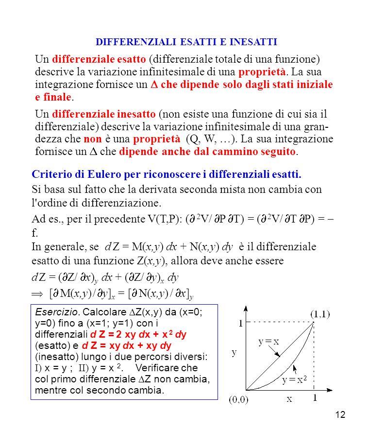 12 DIFFERENZIALI ESATTI E INESATTI Un differenziale esatto (differenziale totale di una funzione) descrive la variazione infinitesimale di una proprietà.