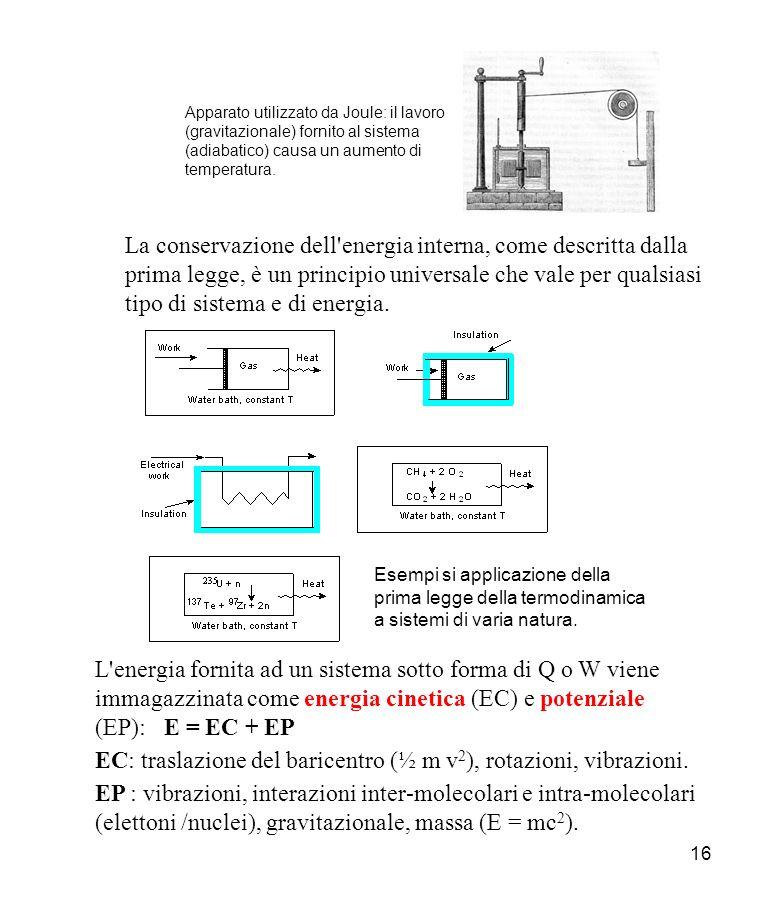 16 La conservazione dell energia interna, come descritta dalla prima legge, è un principio universale che vale per qualsiasi tipo di sistema e di energia.