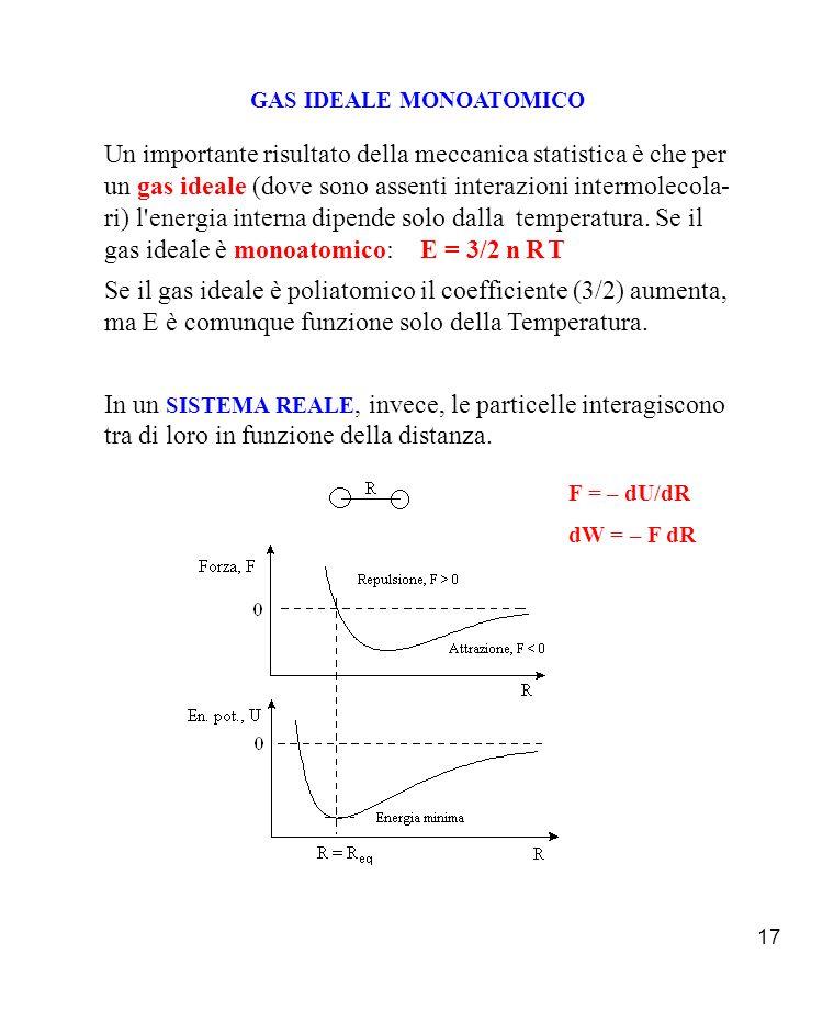 17 GAS IDEALE MONOATOMICO Un importante risultato della meccanica statistica è che per un gas ideale (dove sono assenti interazioni intermolecola- ri) l energia interna dipende solo dalla temperatura.